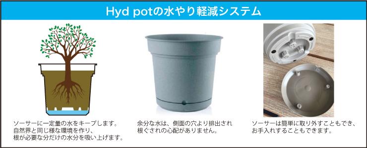ハイドポット貯水システム